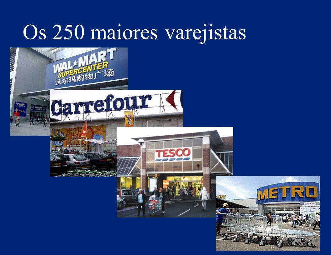 Os 250 maiores varejistas