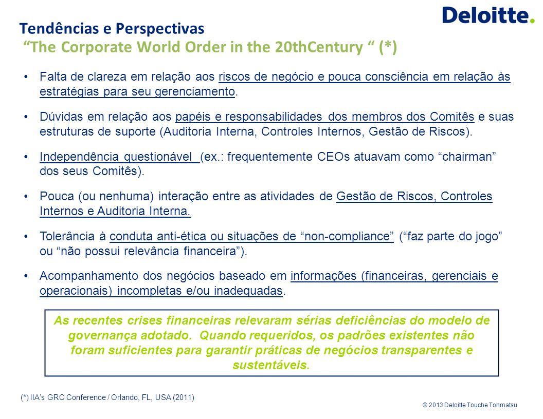 © 2013 Deloitte Touche Tohmatsu Falta de clareza em relação aos riscos de negócio e pouca consciência em relação às estratégias para seu gerenciamento