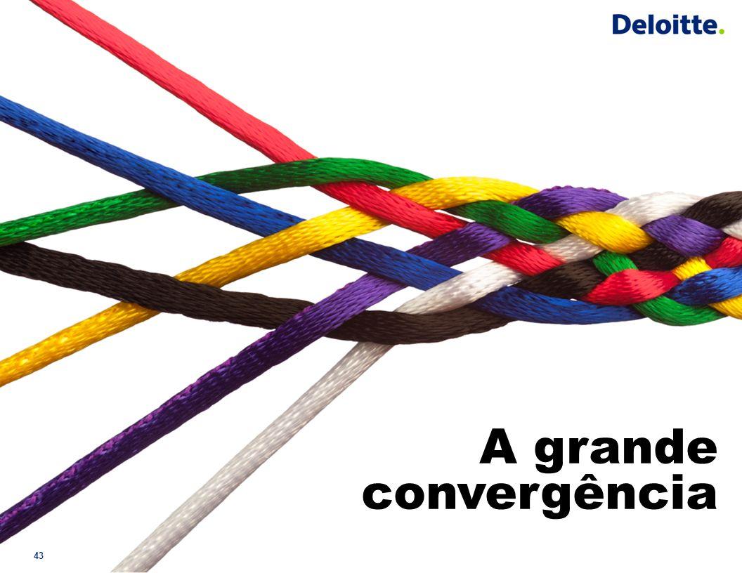 43 A grande convergência
