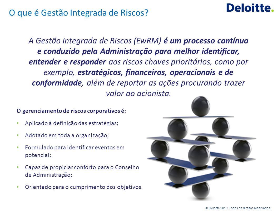 © Deloitte 2012. Todos os direitos reservados. © Deloitte 2013. Todos os direitos reservados. A Gestão Integrada de Riscos (EwRM) é um processo contín