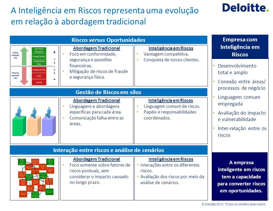 © Deloitte 2012. Todos os direitos reservados. © Deloitte 2013. Todos os direitos reservados. Abordagem Tradicional Foco em conformidade, segurança e