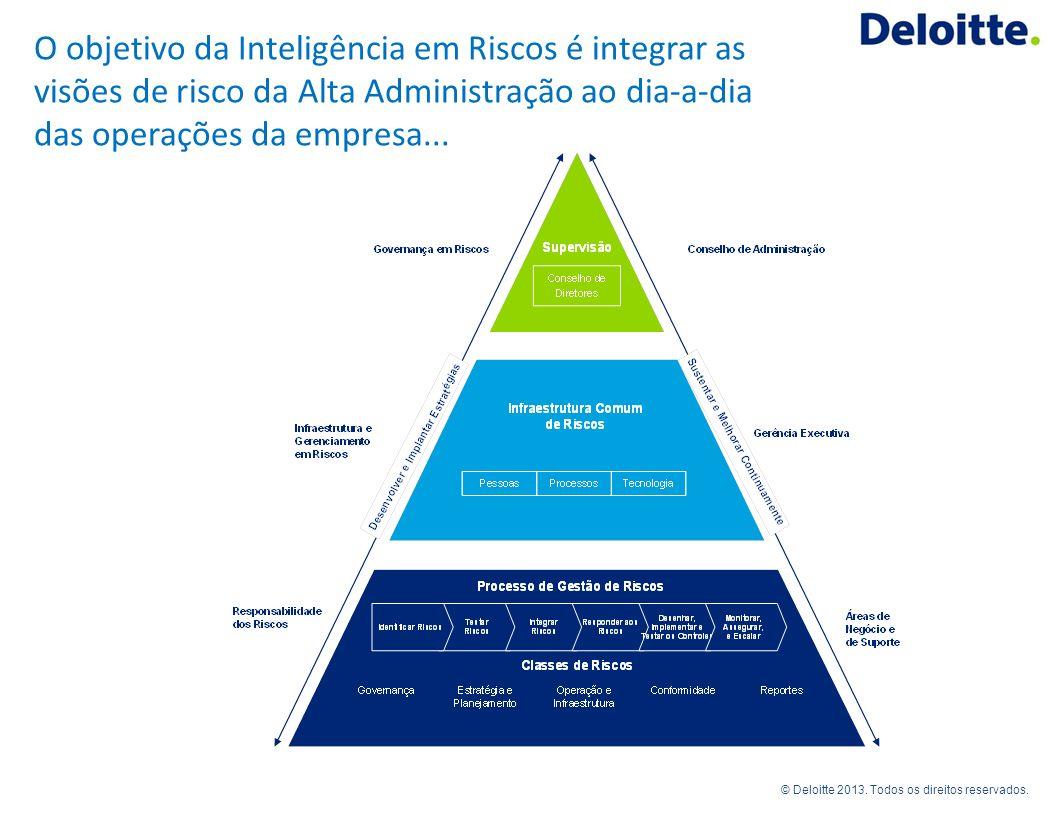 © Deloitte 2012. Todos os direitos reservados. © Deloitte 2013. Todos os direitos reservados. O objetivo da Inteligência em Riscos é integrar as visõe