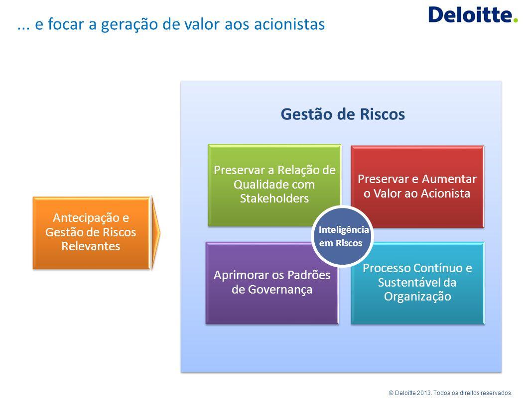© Deloitte 2012. Todos os direitos reservados. © Deloitte 2013. Todos os direitos reservados. Preservar e Aumentar o Valor ao Acionista Preservar a Re