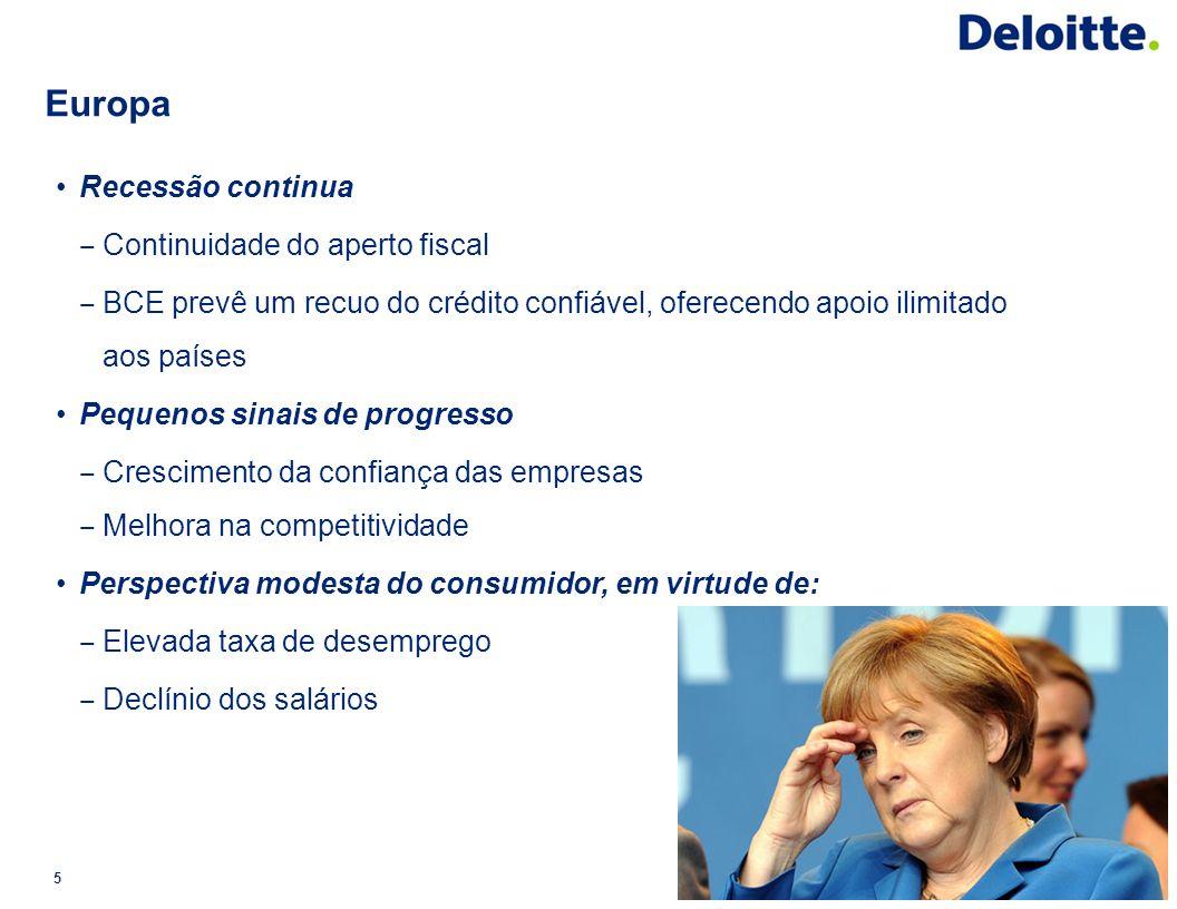 Europa 5 Recessão continua Continuidade do aperto fiscal BCE prevê um recuo do crédito confiável, oferecendo apoio ilimitado aos países Pequenos sinai
