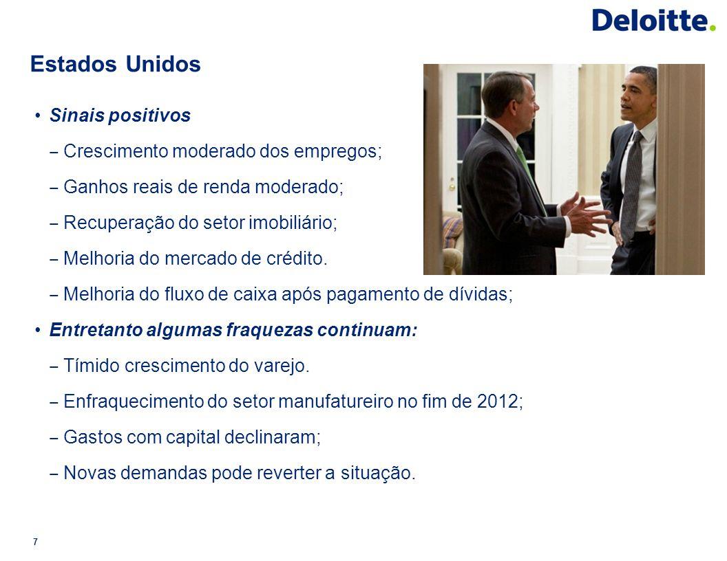 © 2013 Deloitte Touche Tohmatsu Falta de clareza em relação aos riscos de negócio e pouca consciência em relação às estratégias para seu gerenciamento.