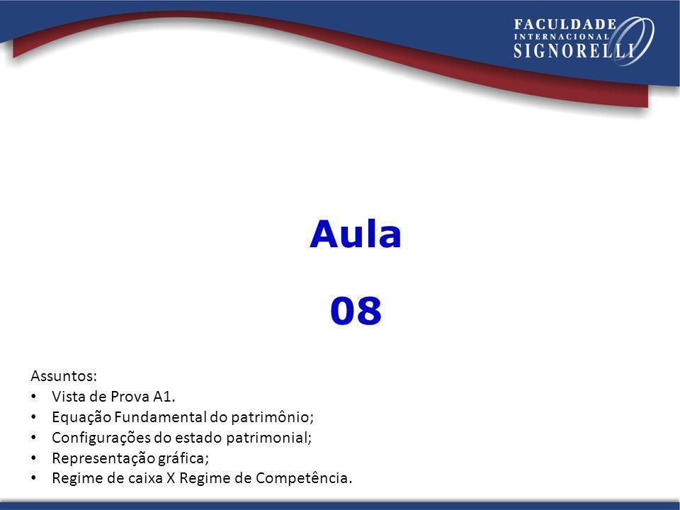 Aula 08 Assuntos: Vista de Prova A1. Equação Fundamental do patrimônio; Configurações do estado patrimonial; Representação gráfica; Regime de caixa X