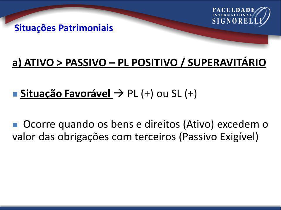 Situações Patrimoniais a) ATIVO > PASSIVO – PL POSITIVO / SUPERAVITÁRIO Situação Favorável PL (+) ou SL (+) Ocorre quando os bens e direitos (Ativo) e
