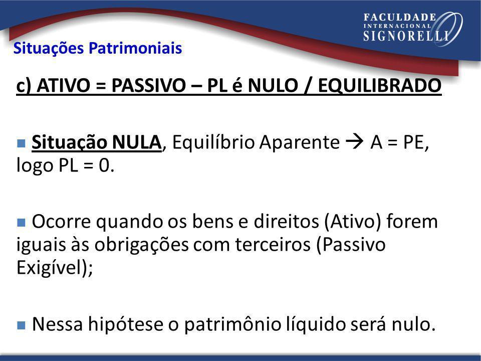 c) ATIVO = PASSIVO – PL é NULO / EQUILIBRADO Situação NULA, Equilíbrio Aparente A = PE, logo PL = 0. Ocorre quando os bens e direitos (Ativo) forem ig