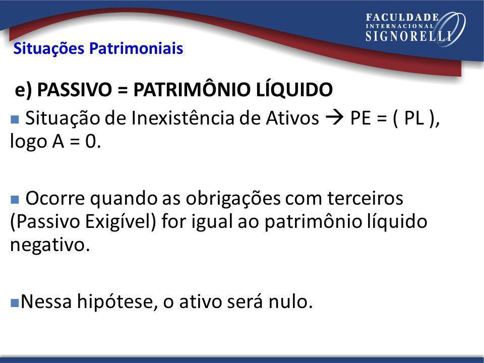 e) PASSIVO = PATRIMÔNIO LÍQUIDO Situação de Inexistência de Ativos PE = ( PL ), logo A = 0. Ocorre quando as obrigações com terceiros (Passivo Exigíve