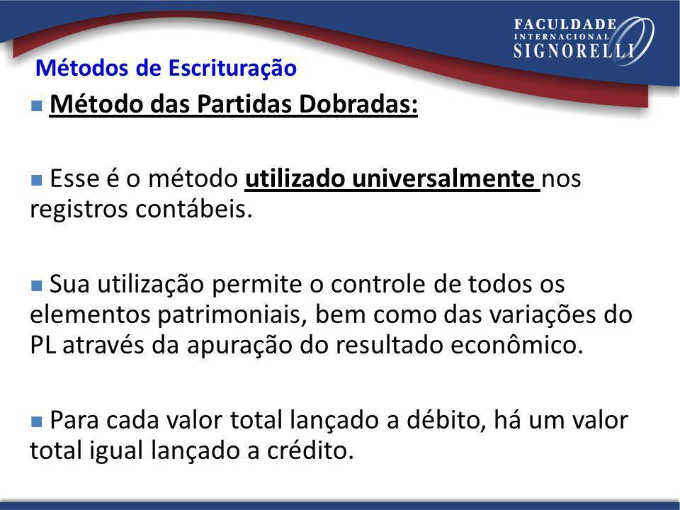 Métodos de Escrituração Método das Partidas Dobradas: Esse é o método utilizado universalmente nos registros contábeis. Sua utilização permite o contr