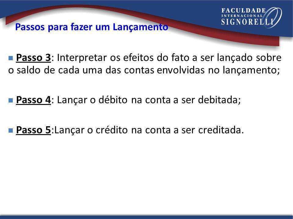 Passos para fazer um Lançamento Passo 3: Interpretar os efeitos do fato a ser lançado sobre o saldo de cada uma das contas envolvidas no lançamento; Passo 4: Lançar o débito na conta a ser debitada; Passo 5:Lançar o crédito na conta a ser creditada.