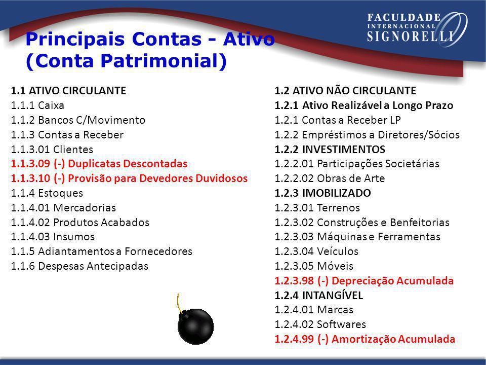 Principais Contas - Ativo (Conta Patrimonial) 1.1 ATIVO CIRCULANTE 1.1.1 Caixa 1.1.2 Bancos C/Movimento 1.1.3 Contas a Receber 1.1.3.01 Clientes 1.1.3.09 (-) Duplicatas Descontadas 1.1.3.10 (-) Provisão para Devedores Duvidosos 1.1.4 Estoques 1.1.4.01 Mercadorias 1.1.4.02 Produtos Acabados 1.1.4.03 Insumos 1.1.5 Adiantamentos a Fornecedores 1.1.6 Despesas Antecipadas 1.2 ATIVO NÃO CIRCULANTE 1.2.1 Ativo Realizável a Longo Prazo 1.2.1 Contas a Receber LP 1.2.2 Empréstimos a Diretores/Sócios 1.2.2 INVESTIMENTOS 1.2.2.01 Participações Societárias 1.2.2.02 Obras de Arte 1.2.3 IMOBILIZADO 1.2.3.01 Terrenos 1.2.3.02 Construções e Benfeitorias 1.2.3.03 Máquinas e Ferramentas 1.2.3.04 Veículos 1.2.3.05 Móveis 1.2.3.98 (-) Depreciação Acumulada 1.2.4 INTANGÍVEL 1.2.4.01 Marcas 1.2.4.02 Softwares 1.2.4.99 (-) Amortização Acumulada