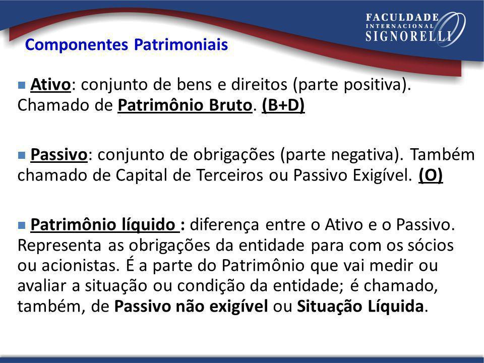 Componentes Patrimoniais Ativo: conjunto de bens e direitos (parte positiva). Chamado de Patrimônio Bruto. (B+D) Passivo: conjunto de obrigações (part