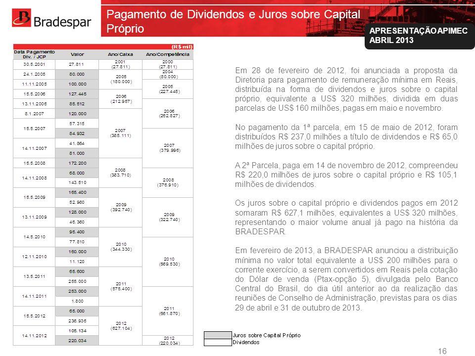 Institucional APRESENTAÇÃO APIMEC ABRIL 2013 Pagamento de Dividendos e Juros sobre Capital Próprio Em 28 de fevereiro de 2012, foi anunciada a propost