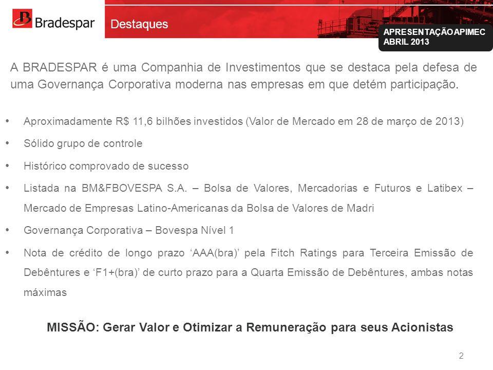 Institucional APRESENTAÇÃO APIMEC ABRIL 2013 Composição Acionária Atual Grupo de Controle 77,6% Votante 1,4% Não-Votante 28,1% Total Free Float 22,4% Votante 98,6% Não-Votante 71,9% Total BRADESPAR Controlada pelo mesmo grupo de acionistas que controla o Banco Bradesco, um dos maiores conglomerados financeiros privados do Brasil 3
