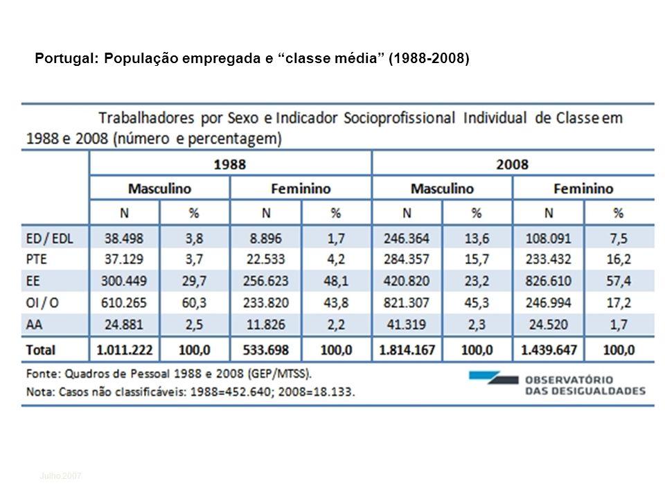 Julho 2007 Portugal: População empregada e classe média (1988-2008)