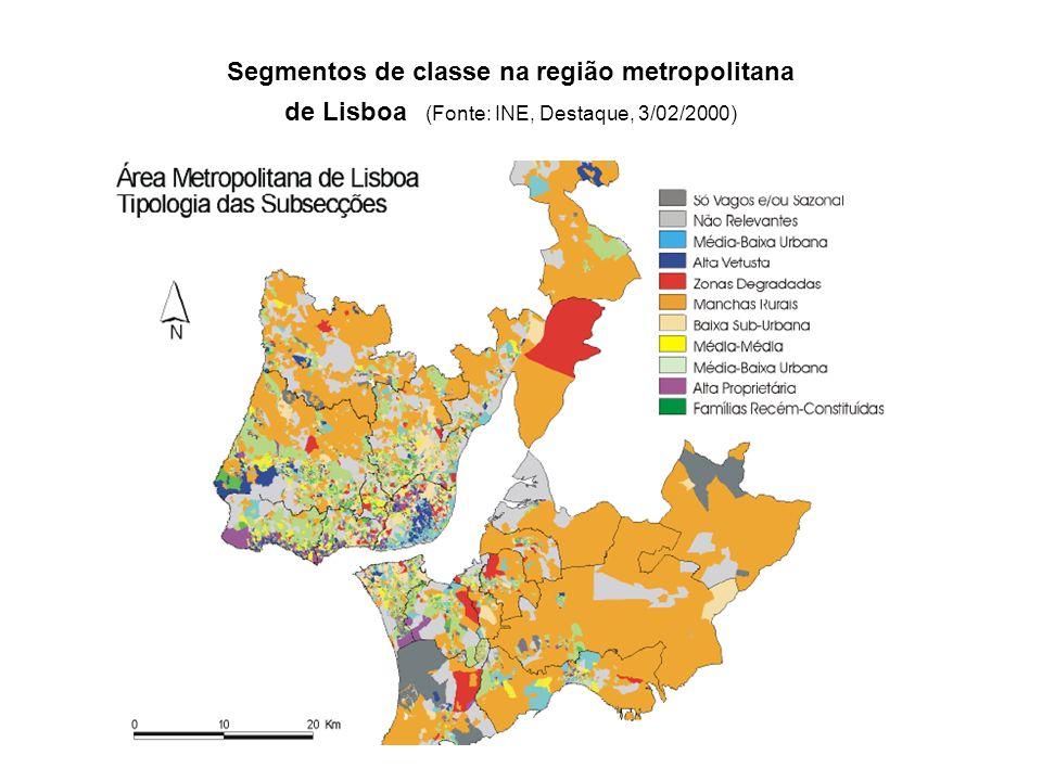 Segmentos de classe na região metropolitana de Lisboa (Fonte: INE, Destaque, 3/02/2000)