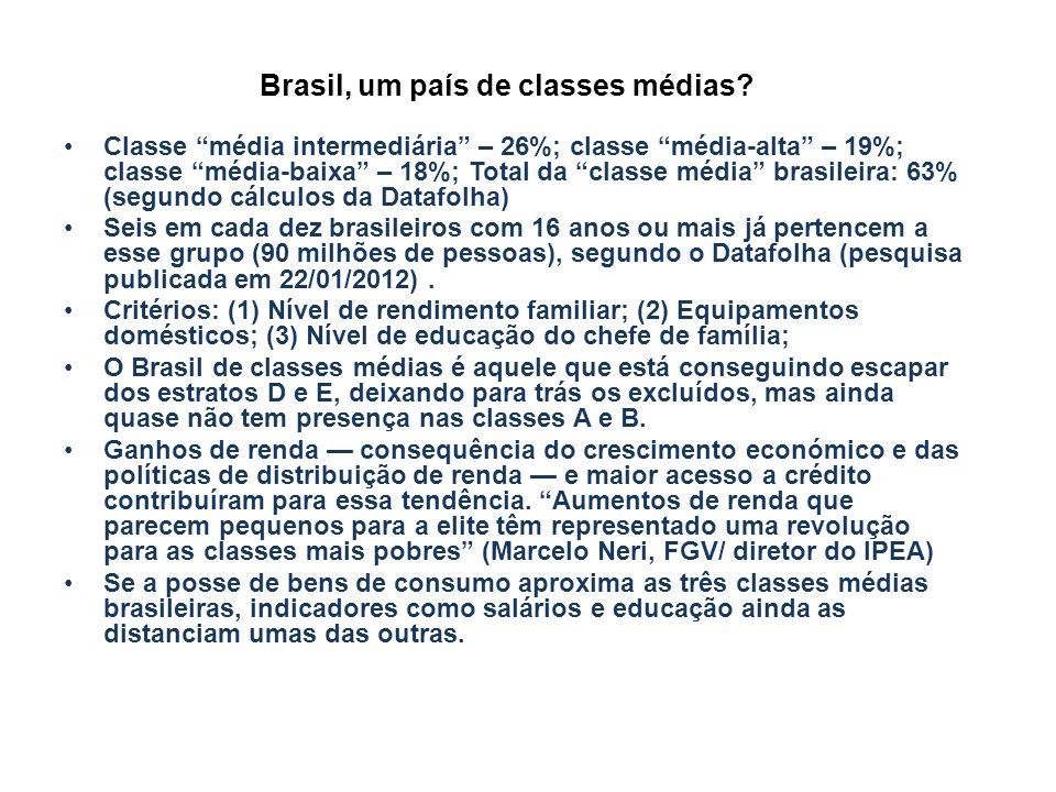 Brasil, um país de classes médias? Classe média intermediária – 26%; classe média-alta – 19%; classe média-baixa – 18%; Total da classe média brasilei