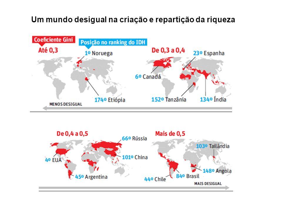 Um mundo desigual na criação e repartição da riqueza