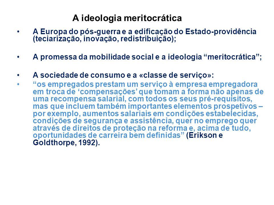 A ideologia meritocrática A Europa do pós-guerra e a edificação do Estado-providência (teciarização, inovação, redistribuição); A promessa da mobilida