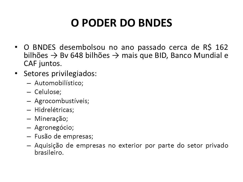 O PODER DO BNDES O BNDES desembolsou no ano passado cerca de R$ 162 bilhões Bv 648 bilhões mais que BID, Banco Mundial e CAF juntos.