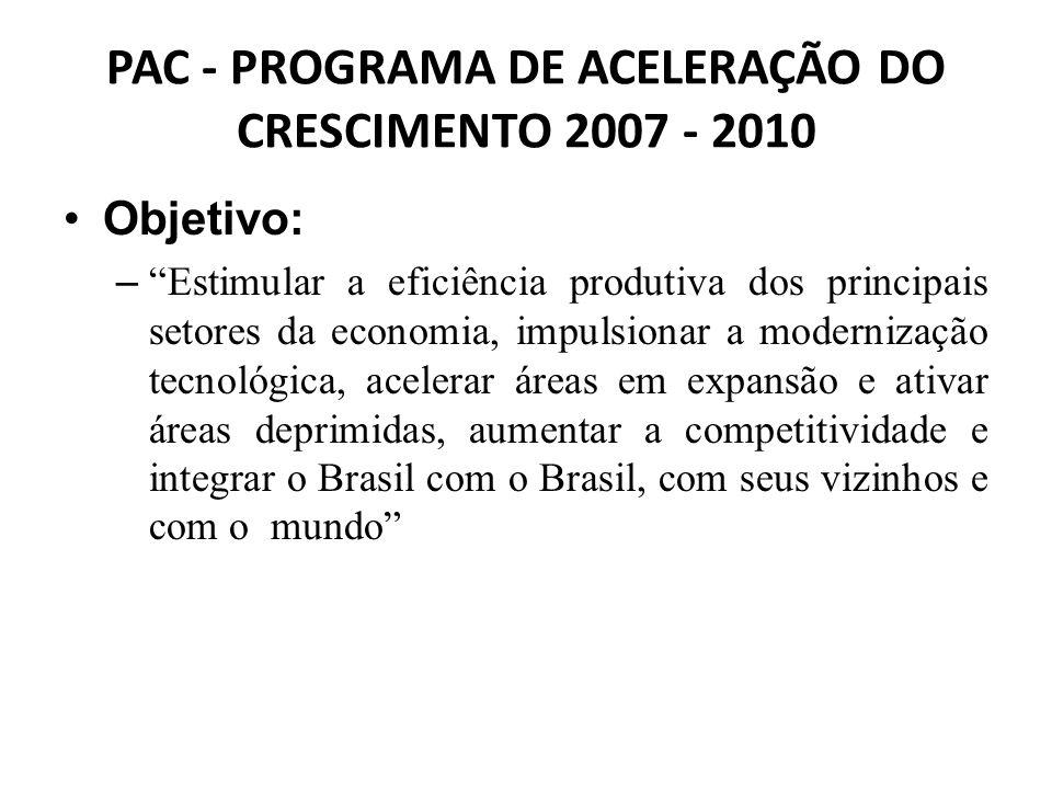 PAC - PROGRAMA DE ACELERAÇÃO DO CRESCIMENTO 2007 - 2010 Objetivo: – Estimular a eficiência produtiva dos principais setores da economia, impulsionar a modernização tecnológica, acelerar áreas em expansão e ativar áreas deprimidas, aumentar a competitividade e integrar o Brasil com o Brasil, com seus vizinhos e com o mundo