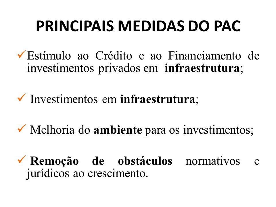 PRINCIPAIS MEDIDAS DO PAC Estímulo ao Crédito e ao Financiamento de investimentos privados em infraestrutura; Investimentos em infraestrutura; Melhoria do ambiente para os investimentos; Remoção de obstáculos normativos e jurídicos ao crescimento.