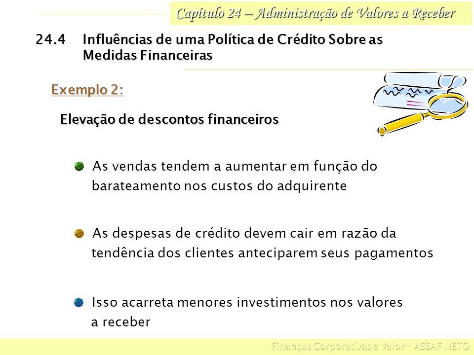 Capítulo 24 – Administração de Valores a Receber 24.4Influências de uma Política de Crédito Sobre as Medidas Financeiras Exemplo 2: Elevação de descon