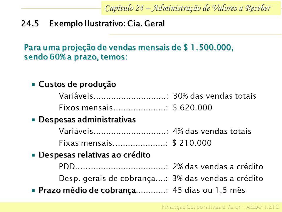 Capítulo 24 – Administração de Valores a Receber 24.5Exemplo Ilustrativo: Cia. Geral Custos de produção Variáveis.............................: 30% da