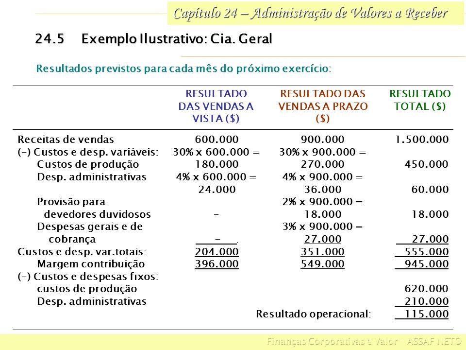 Capítulo 24 – Administração de Valores a Receber 24.5Exemplo Ilustrativo: Cia. Geral 1.500.000 450.000 60.000 18.000 27.000 555.000 945.000 620.000 21
