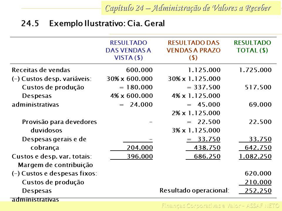 Capítulo 24 – Administração de Valores a Receber 24.5Exemplo Ilustrativo: Cia. Geral 1.725.000 517.500 69.000 22.500 33.750 642.750 1.082.250 620.000