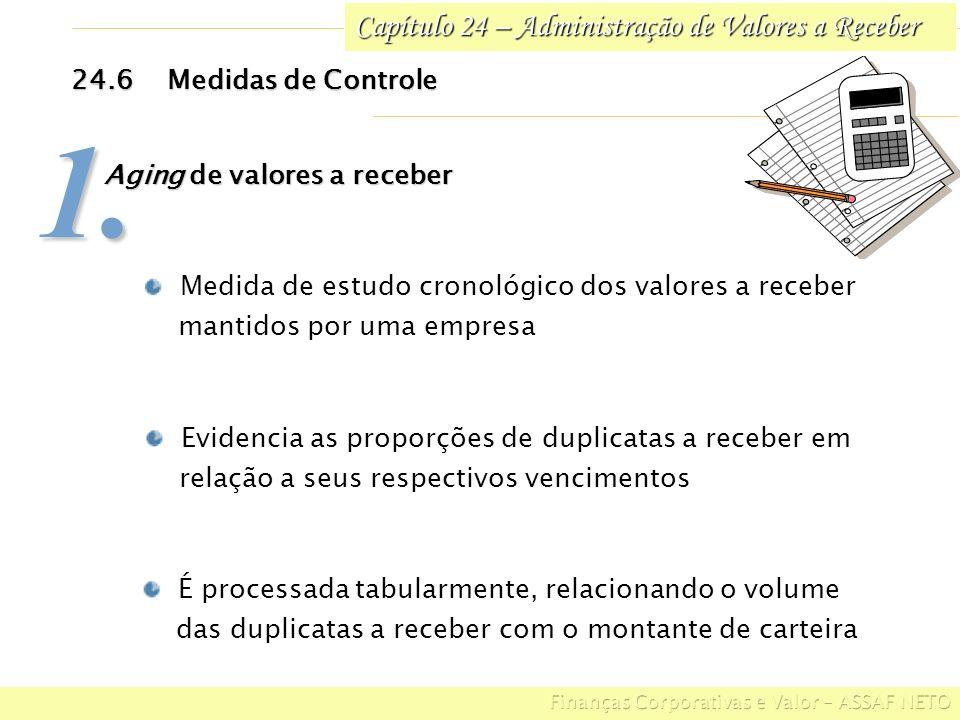 1. Capítulo 24 – Administração de Valores a Receber 24.6Medidas de Controle Aging de valores a receber Medida de estudo cronológico dos valores a rece