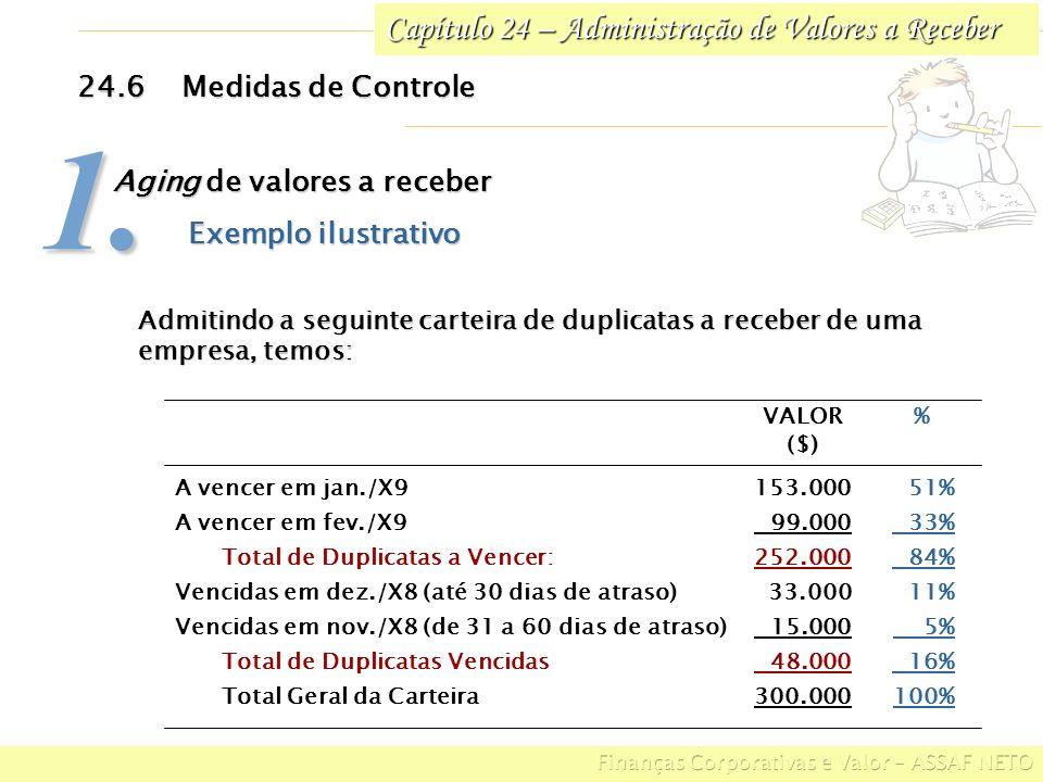 Capítulo 24 – Administração de Valores a Receber 24.6Medidas de Controle 1. Aging de valores a receber Exemplo ilustrativo Exemplo ilustrativo 51% 33%