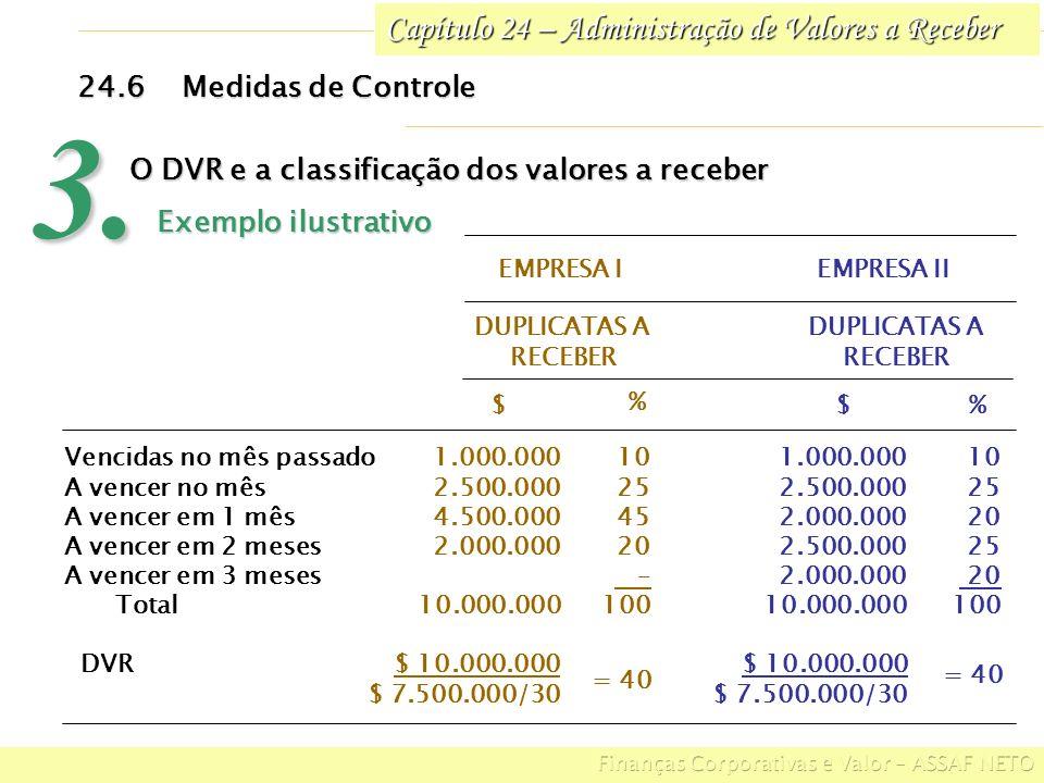 Capítulo 24 – Administração de Valores a Receber 24.6Medidas de Controle 3. O DVR e a classificação dos valores a receber Exemplo ilustrativo Exemplo
