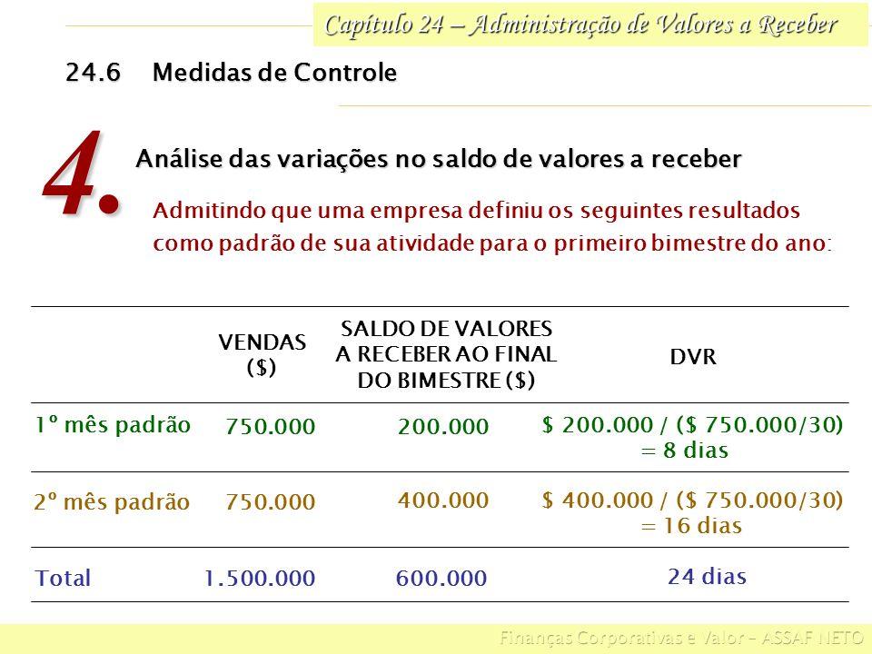 Capítulo 24 – Administração de Valores a Receber 24.6Medidas de Controle 4. Análise das variações no saldo de valores a receber 24 dias 600.0001.500.0