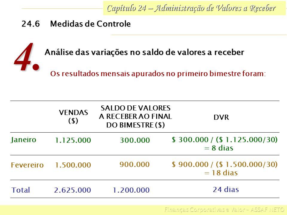 Capítulo 24 – Administração de Valores a Receber 24 dias 1.200.0002.625.000Total 900.000 1.500.000Fevereiro $ 300.000 / ($ 1.125.000/30) = 8 dias 300.000 1.125.000 Janeiro DVR SALDO DE VALORES A RECEBER AO FINAL DO BIMESTRE ($) VENDAS ($) $ 900.000 / ($ 1.500.000/30) = 18 dias 4.