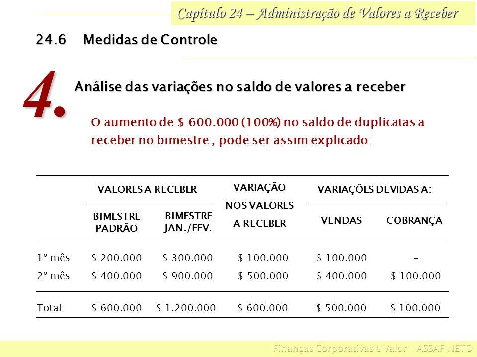 Capítulo 24 – Administração de Valores a Receber 24.6Medidas de Controle 4. Análise das variações no saldo de valores a receber $ 100.000$ 500.000$ 60