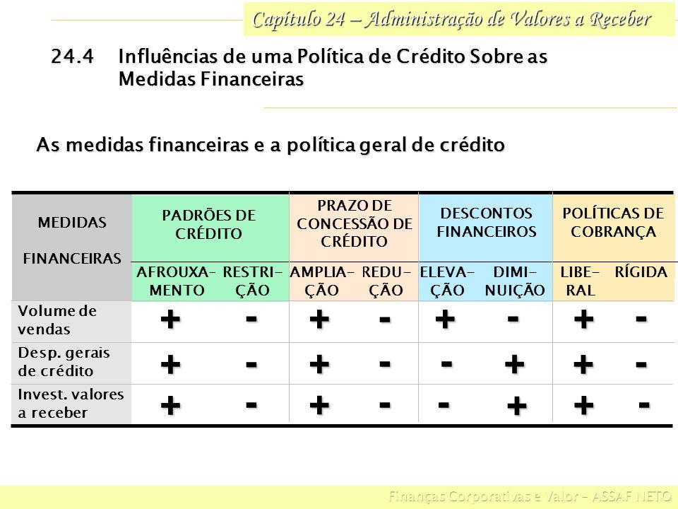 Capítulo 24 – Administração de Valores a Receber 24.4Influências de uma Política de Crédito Sobre as Medidas Financeiras POLÍTICAS DE COBRANÇA DESCONT