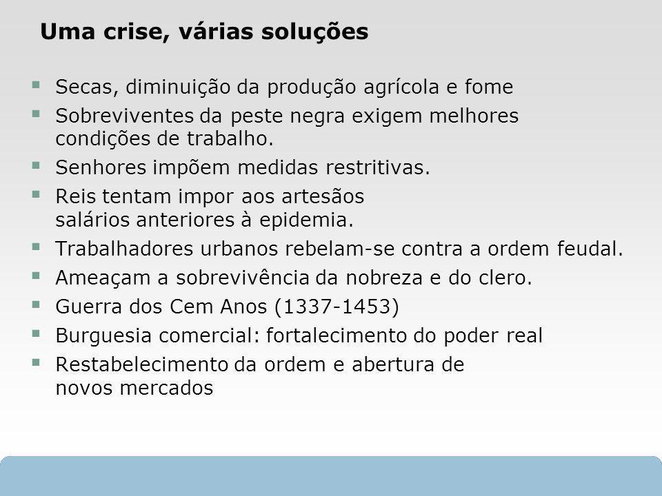 X SAIR Uma crise, várias soluções Secas, diminuição da produção agrícola e fome Sobreviventes da peste negra exigem melhores condições de trabalho. Se