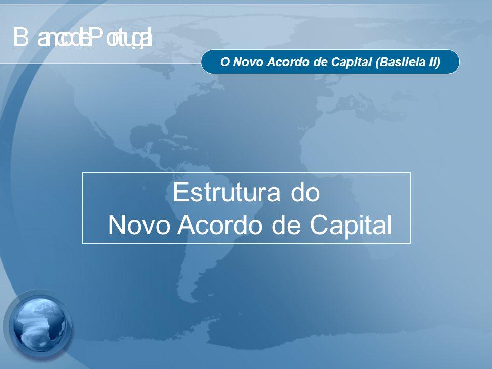 O Novo Acordo de Capital (Basileia II) Estrutura do Novo Acordo de Capital