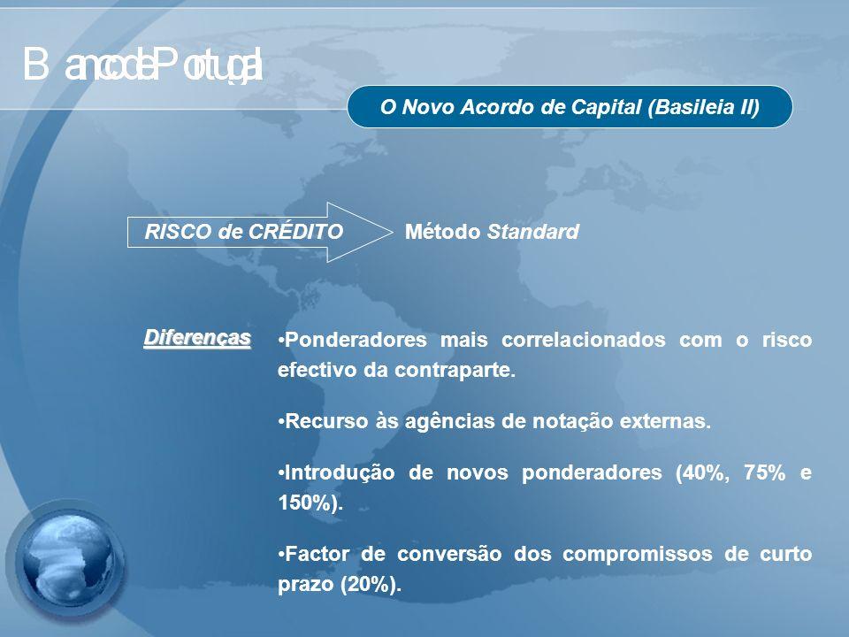 O Novo Acordo de Capital (Basileia II) RISCO de CRÉDITO Método Standard Ponderadores mais correlacionados com o risco efectivo da contraparte. Recurso