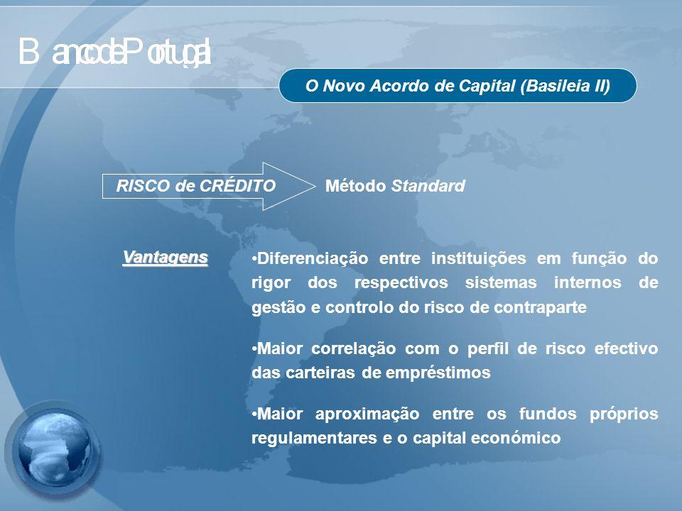 O Novo Acordo de Capital (Basileia II) RISCO de CRÉDITO Método Standard Diferenciação entre instituições em função do rigor dos respectivos sistemas i
