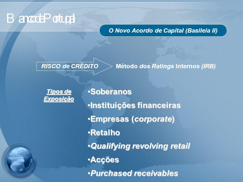 O Novo Acordo de Capital (Basileia II) RISCO de CRÉDITO Método dos Ratings Internos (IRB) SoberanosSoberanos Instituições financeirasInstituições fina