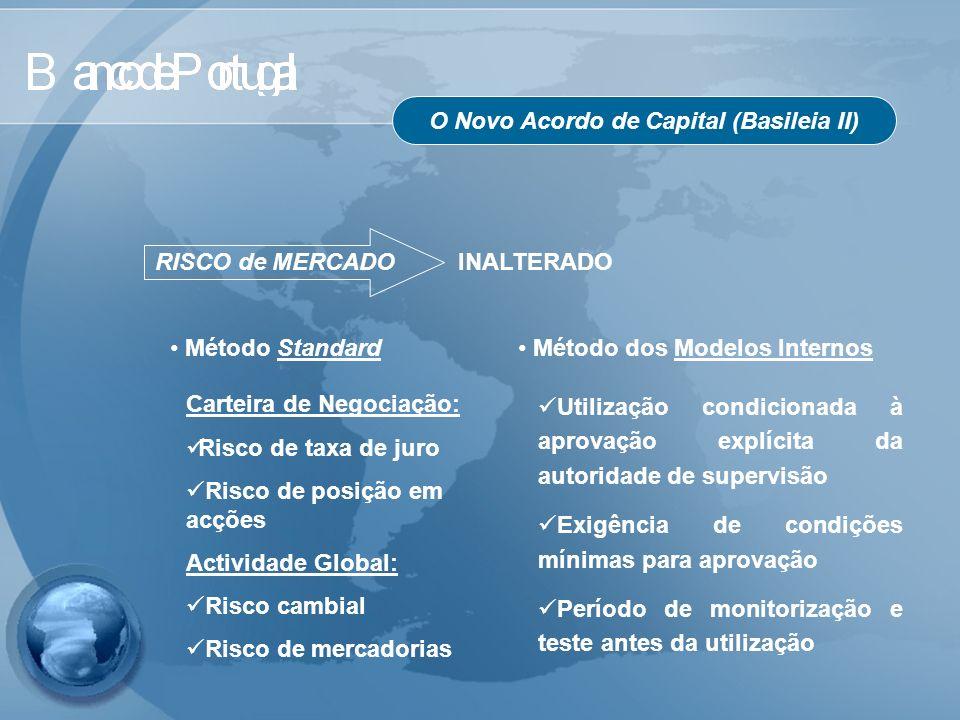 O Novo Acordo de Capital (Basileia II) RISCO de MERCADO INALTERADO Método Standard Método dos Modelos Internos Carteira de Negociação: Risco de taxa d