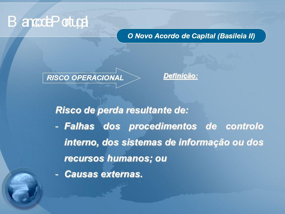 O Novo Acordo de Capital (Basileia II) Risco de perda resultante de: -Falhas dos procedimentos de controlo interno, dos sistemas de informação ou dos