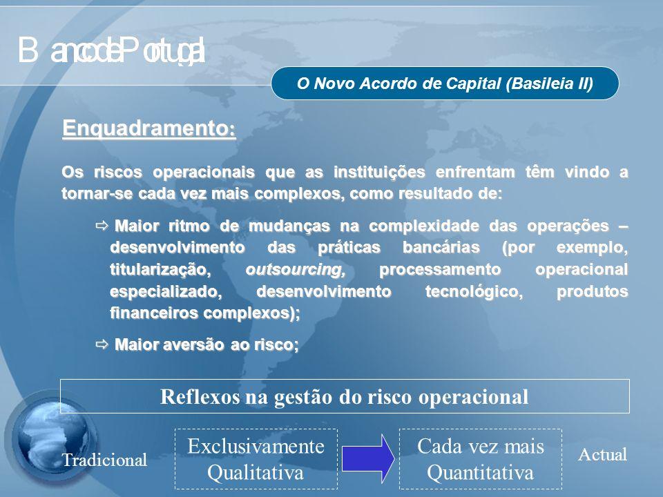 O Novo Acordo de Capital (Basileia II) Enquadramento : Os riscos operacionais que as instituições enfrentam têm vindo a tornar-se cada vez mais comple