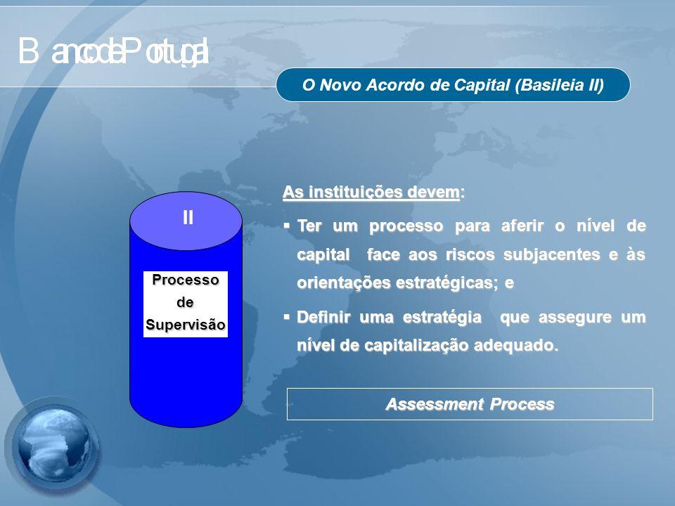 O Novo Acordo de Capital (Basileia II) As instituições devem: Ter um processo para aferir o nível de capital face aos riscos subjacentes e às orientaç