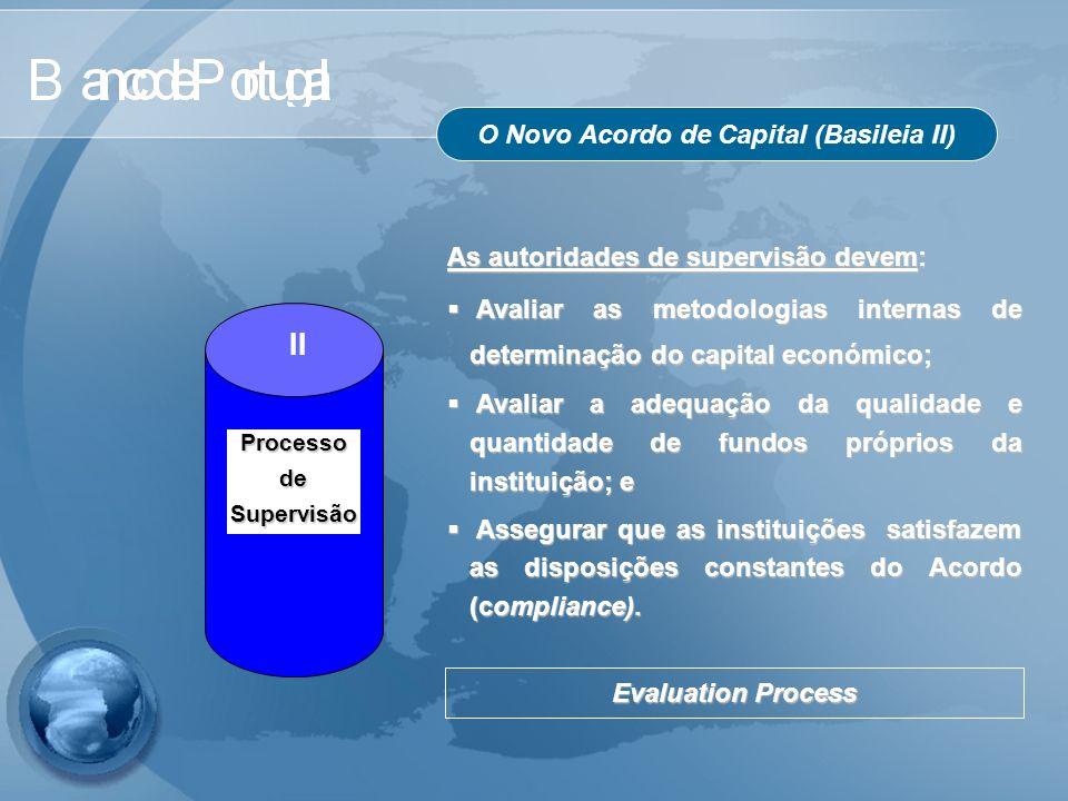 O Novo Acordo de Capital (Basileia II) As autoridades de supervisão devem: Avaliar as metodologias internas de determinação do capital económico; Aval
