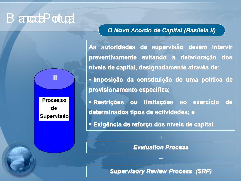 O Novo Acordo de Capital (Basileia II) As autoridades de supervisão devem intervir preventivamente evitando a deterioração dos níveis de capital, desi