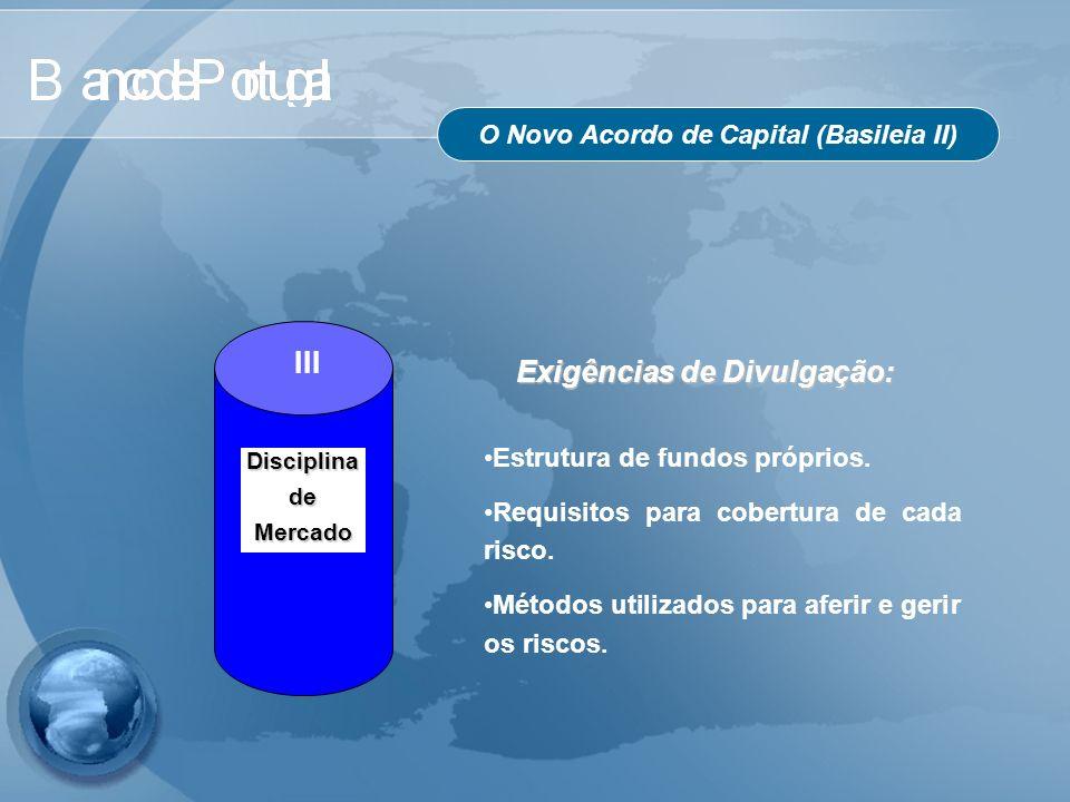 O Novo Acordo de Capital (Basileia II) Estrutura de fundos próprios. Requisitos para cobertura de cada risco. Métodos utilizados para aferir e gerir o